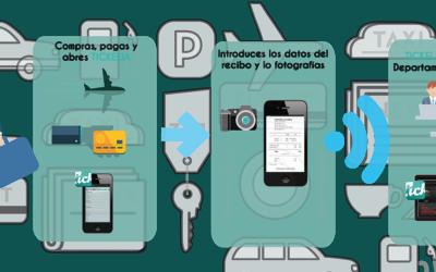 Registra los gastos de empresa de manera automática