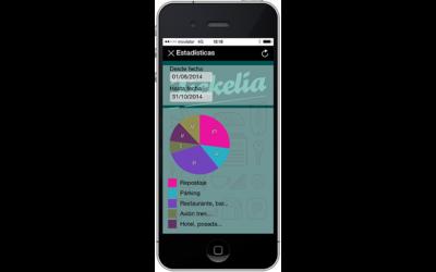 Olvídate del papel en la gestión de gastos y elige la digitalización con Tickelia