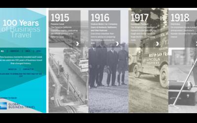Los 100 viajes de negocios que cambiaron el rumbo de la historia